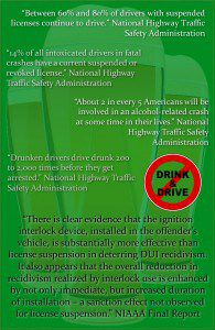Facts about Drunk Driving