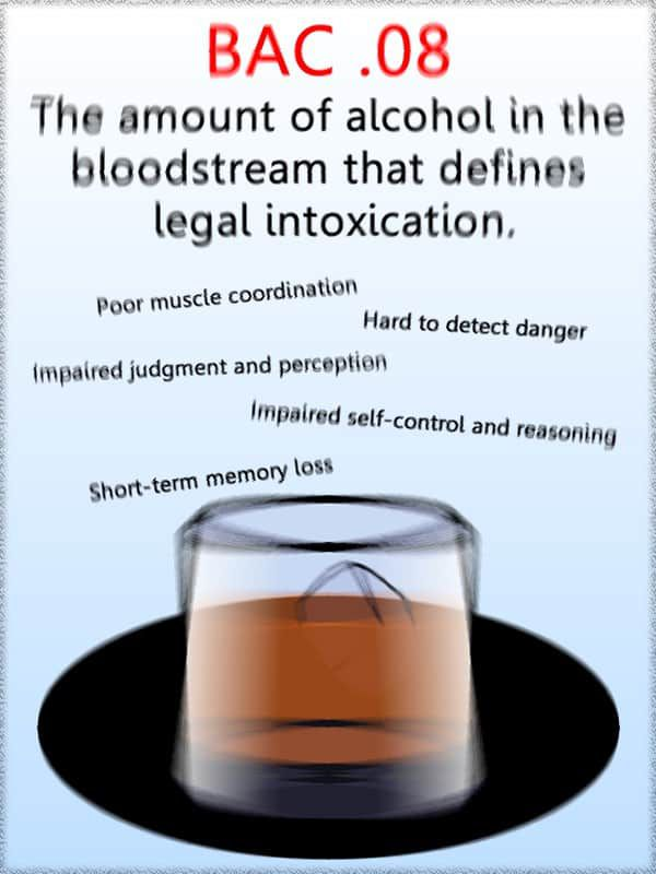 blood alcohol content bac 08