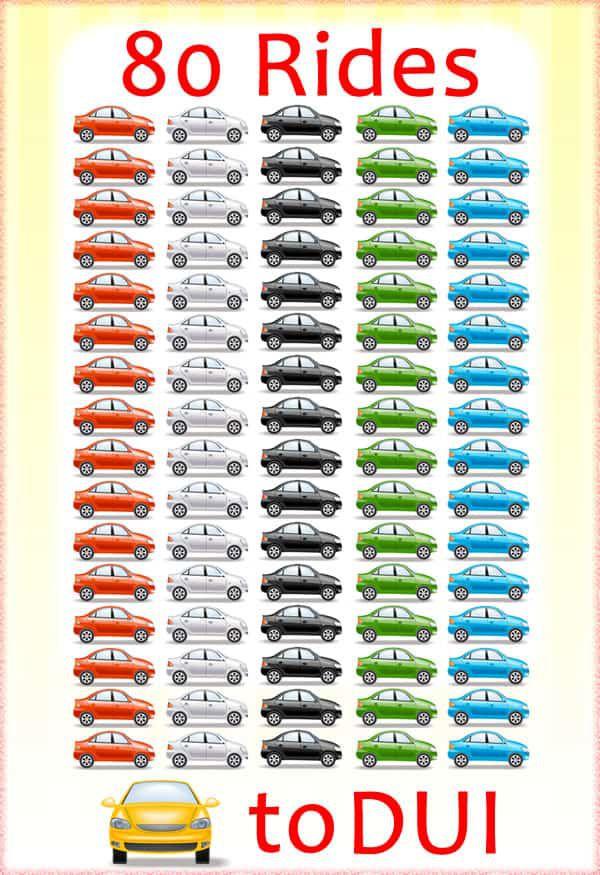 80 Rides